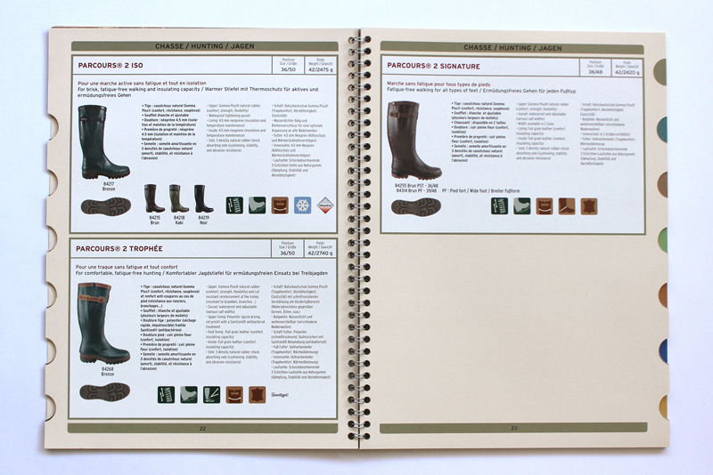 camilledemontmorillon_catalogue_bottes_4.jpg